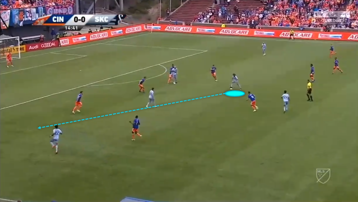 Gianluca Busio 2019 - scout report tactical analysis tactics