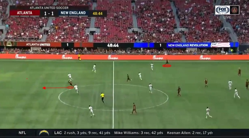 Atlanta United 2020: how to replace Josef Martínez - scout report - tactical analysis tactics