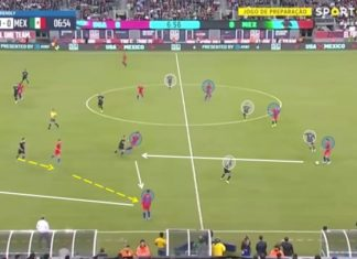 International Friendly 2019: USA vs Mexico - tactical analysis tactics