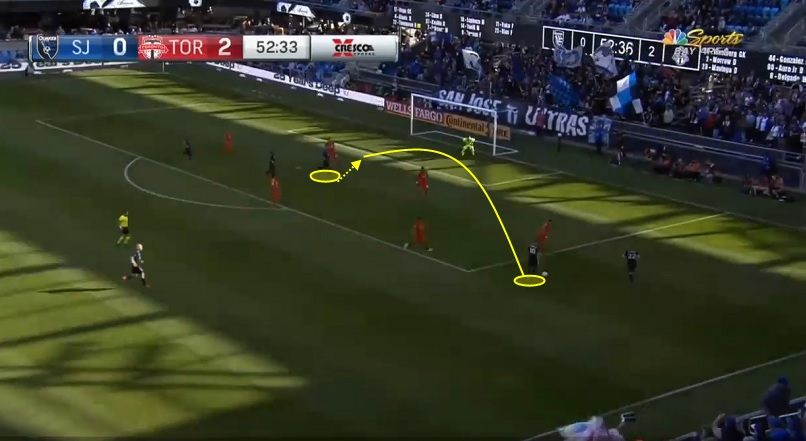 Cristian Espinoza at San Jose Earthquakes 2019/20 - scout report - tactical analysis tactics