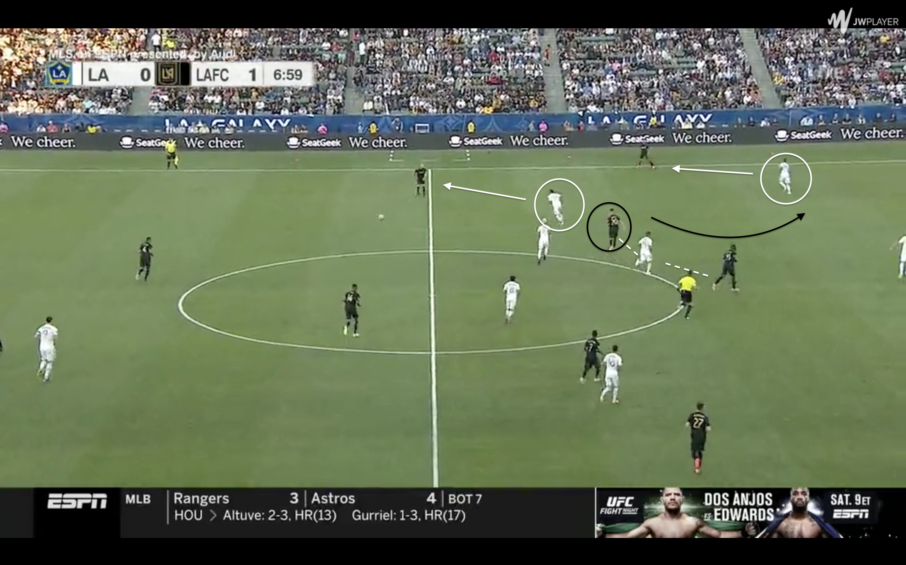Major League Soccer 2018/19: Los Angeles Galaxy vs Los Angeles FC- tactical analysis