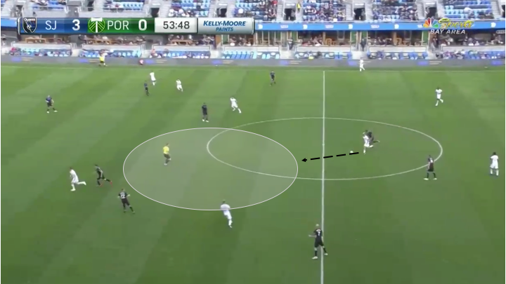 Tactical Theory: Man-marking defence
