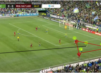Cristian Roldan at Seattle Sounders 2019/20 - scout report tactical analysis