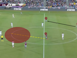 Major League Soccer 2020: Colorado Rapids vs Orlando Pride - tactical analysis
