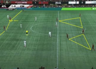 MLS 2020: Atlanta United and FC Cincinnati - tactical preview tactics