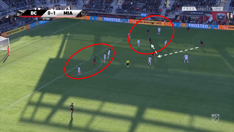 review: Montreal Impact - DC United tactical analysis tactics