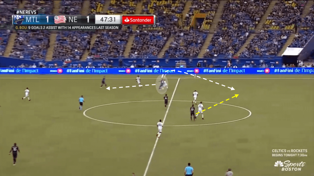 MLS preview: Montreal Impact - DC United tactical analysis tactics