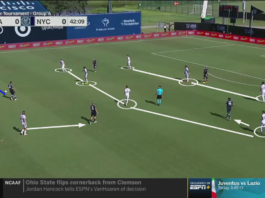 MLSisback Tournament: Inter Miami VS New York City - tactical analysis - tactics