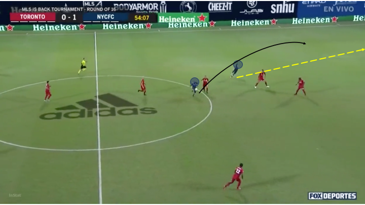 MLS is Back Tournament: Toronto FC vs NYCFC - tactical analysis