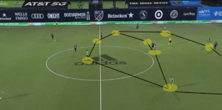 MLS is back Tournament: Seattle Sounders vs San Jose Earthquakes - Tactical Analysis tactics