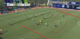 Raphael Wicky at Chicago Fire 2020 - tactical analysis tactics