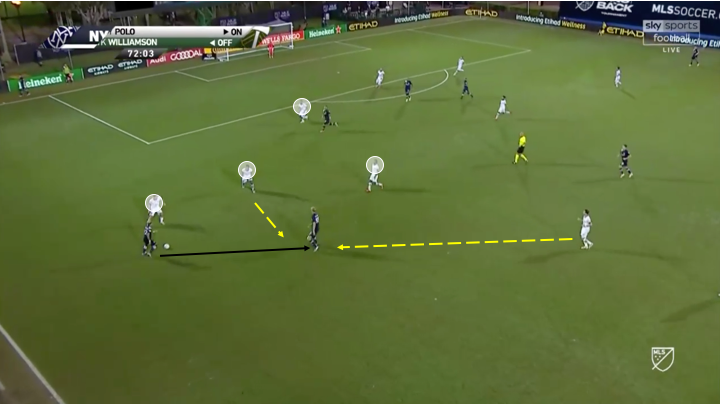 MLS is Back Tournament: Portland Timbers vs NYCFC - tactical analysis