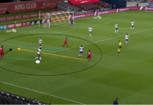 Vancouver Whitecaps Defensive Analysis - tactical analysis - tactics