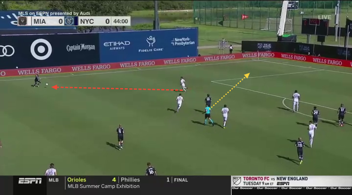 Deila Ronny at New York City 2020 - tactical analysis tactics
