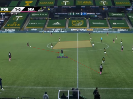 MLS 2020: Portland Timbers vs Seattle Sounders – tactical analysis tactics