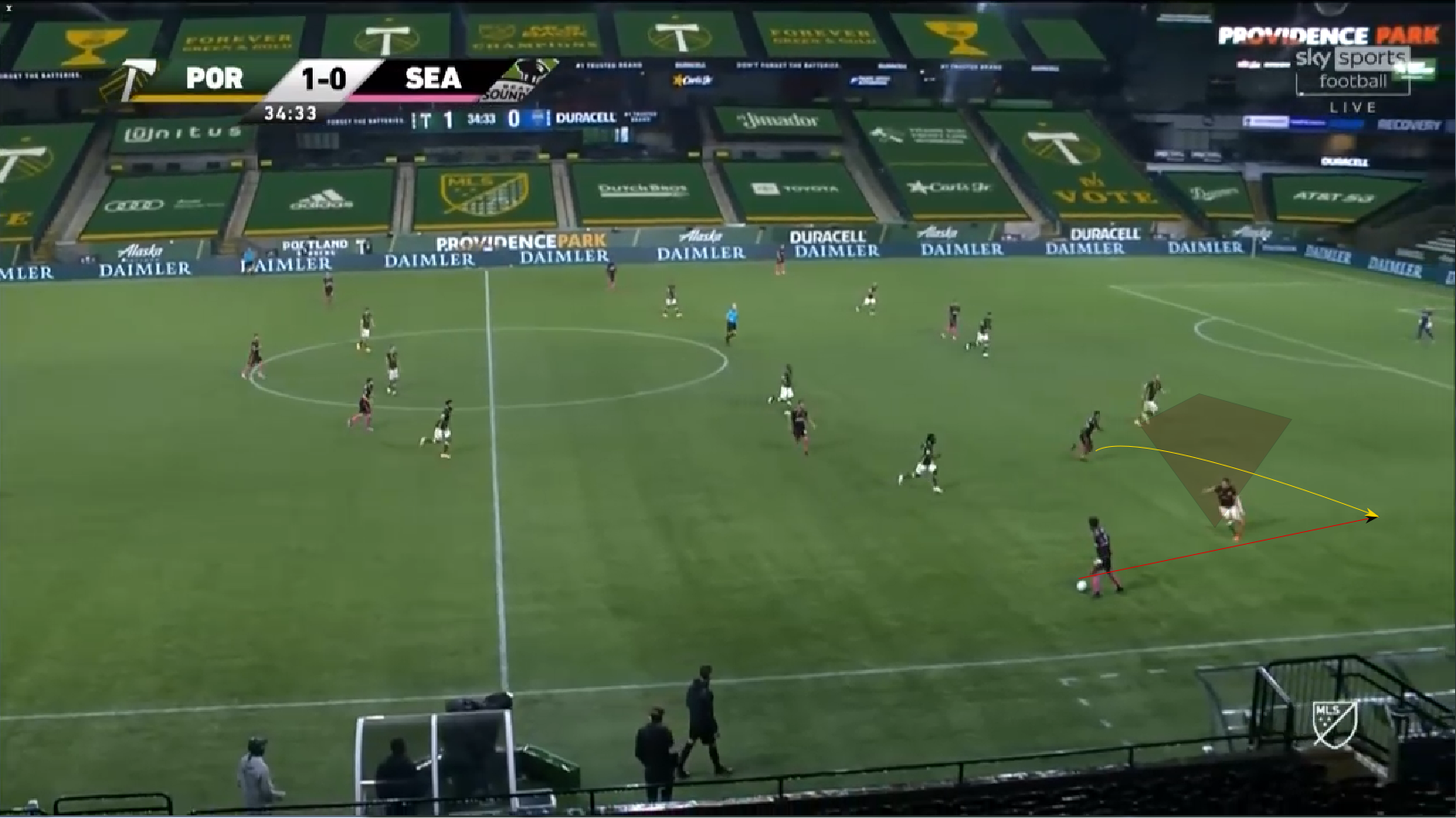 MLS 2020: Portland Timbers vs Seattle Sounders – tactical analysis - tactics