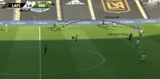 MLS 2020: LAFC vs Seattle Sounders - tactical analysis tactics