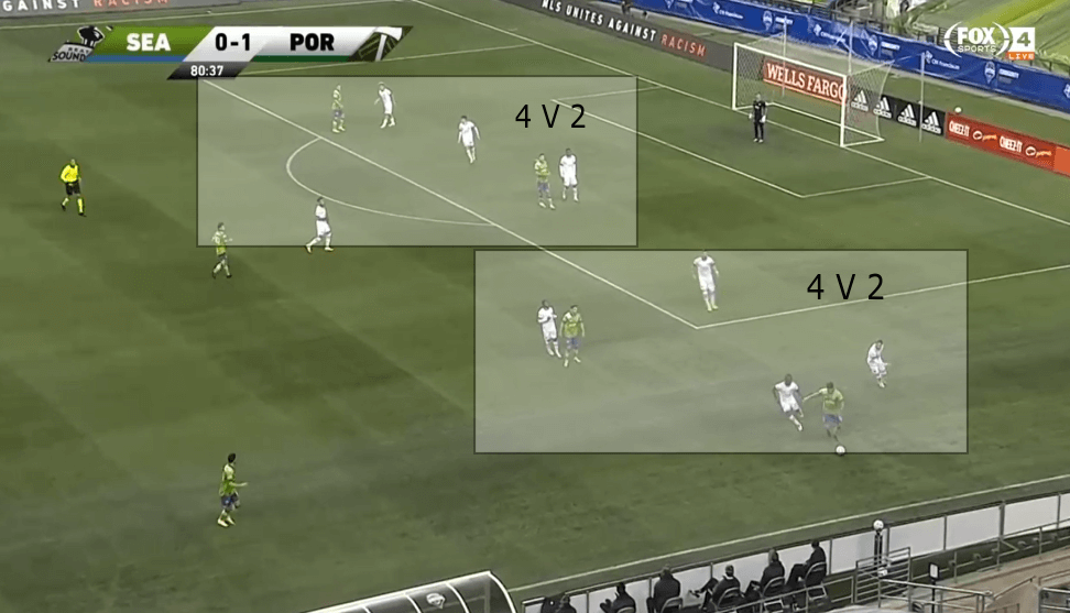 MLS 2020: Seattle Sounders vs Portland Timbers - tactical analysis tactics
