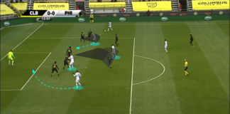 MLS 2020: Columbus Crew vs Philadelphia Union - tactical analysis tactics