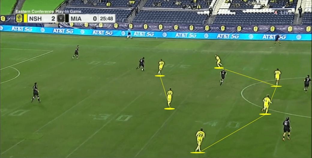 MLS playoffs 2020: Nashville SC vs Inter Miami – tactical analysis tactics
